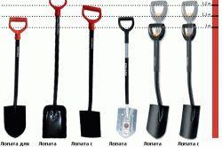 Фото - Як можна заточити лопату?