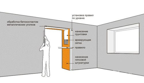 Фото - Як на міжкімнатних дверях зробити облицювання укосів своїми руками?