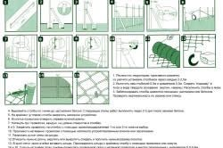Етапи будівництва паркану з сітки рабиці