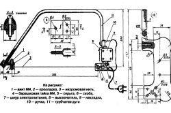 Схема пристрою електролобзика