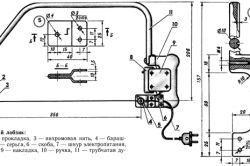 Види пилок для електролобзика