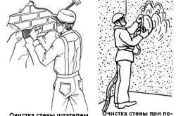 Схема підготовки стіни до нанесення декоративної штукатурки