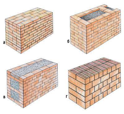Різновиди кладки стін