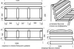 Схема складання каркаса дивана