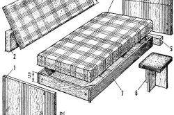 Схема збірки дивана з щитів