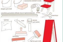 Необхідні інструменти для клеєння шпалер