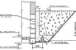 Фото - Як забезпечити відведення води від фундаменту будинку?