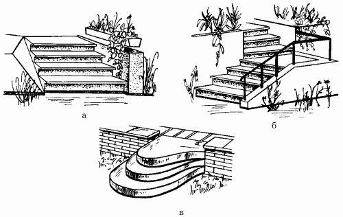 Дворові монолітні сходи