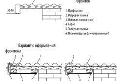 Варіанти оформлення фронтону