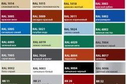 Варіанти кольорів листів профнастилу
