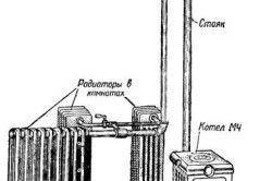 Схема центрального водяного опалення