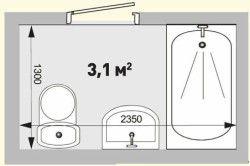 Стандартне планування ванної кімнати