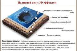 Наливна підлога з 3D ефектом