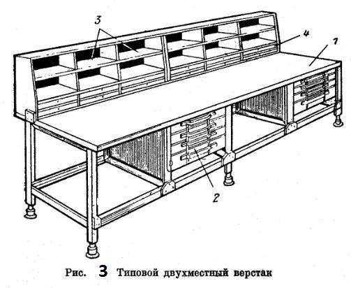 Малюнок 3. Типовий двомісний верстак