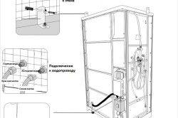 Схема підключення душової кабіни до водопроводу
