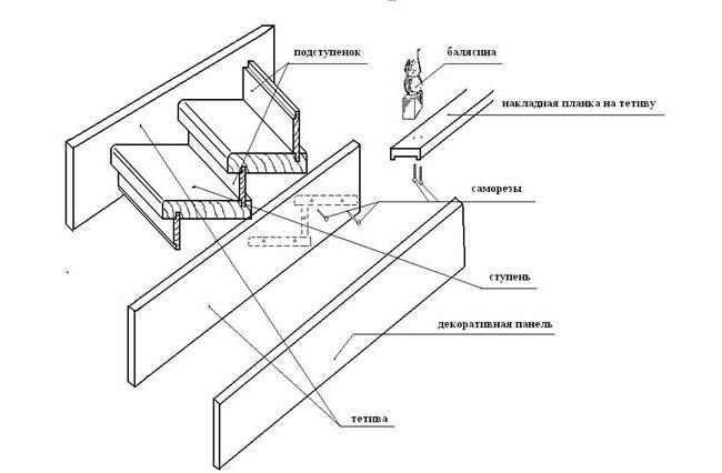 Фото - Як визначити кількість ступенів для сходів?