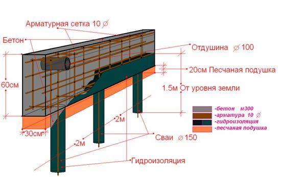 Фото - Як визначити відстань між гвинтовими палями?