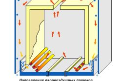 Фото - Як визначити ступінь вологості пиломатеріалу?