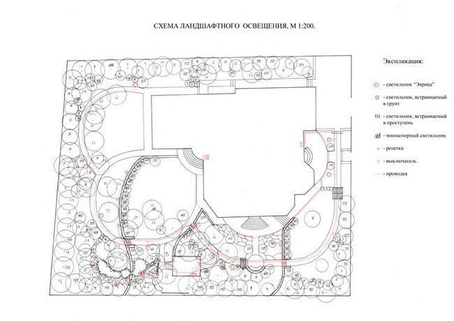 Приклад плану освітлення території ділянки