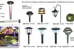 Варіанти вуличних світильників