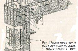 Фото - Як здійснити прогрів бетону трансформатором?