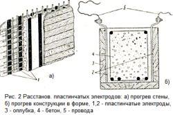 Розстановка пластичних електродів