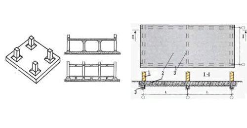 Фото - Як здійснити самостійний розрахунок плитного фундаменту будинку