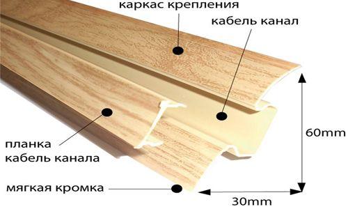 Фото - Як здійснюється кріплення плінтуса до стіни