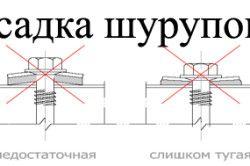 Схеми посадки саморізів
