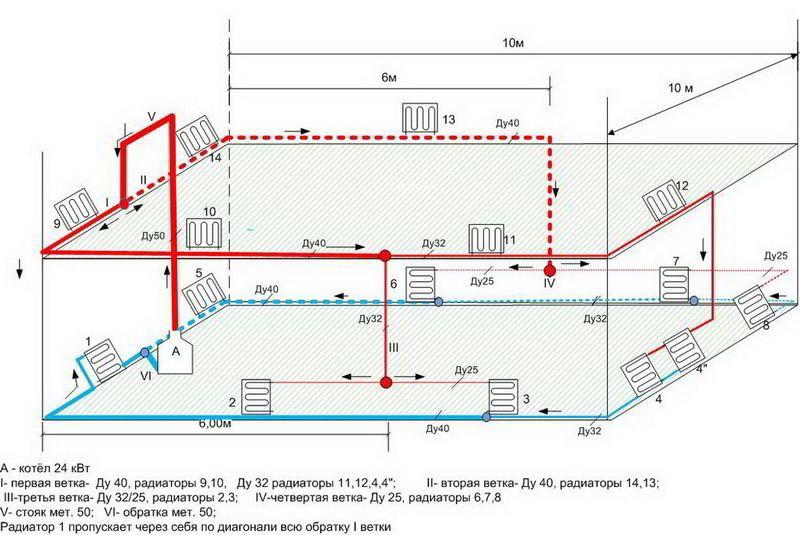 Схема опалення двоповерхового будинку.