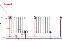 Фото - Як підключити алюмінієвий радіатор