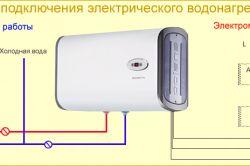 Фото - Як підключити електричний водонагрівач?