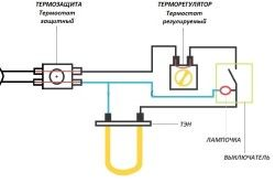 Схема роботи проточно-накопичувального водонагрівача