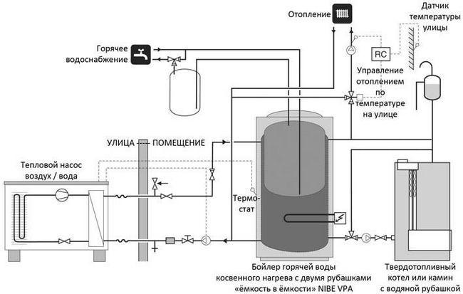 Наочна схема підключення водонагрівача до котла
