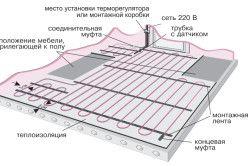 Схема укладання труб