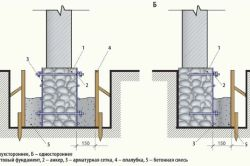 Схема підняття будинку над фундаментом і заміни вінця