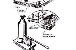 Схема установки опорних домкратів під підставу