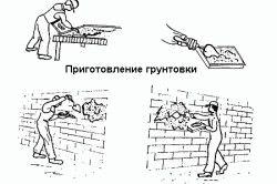 Схема грунтовки стін