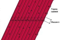 Схема пристрою покрівлі з профнастилу в деталях.
