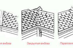 Фото - Як покрити дах за допомогою металочерепиці?