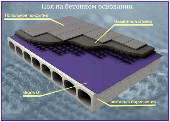Фото - Як покласти лінолеум на бетонну підлогу: способи монтажу