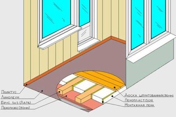Фото - Як покласти підлогу на балконі