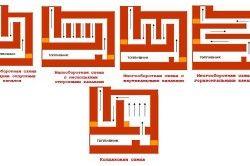 Схема різних видів димоходів для банних печей