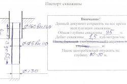 Приклад паспорта на свердловину