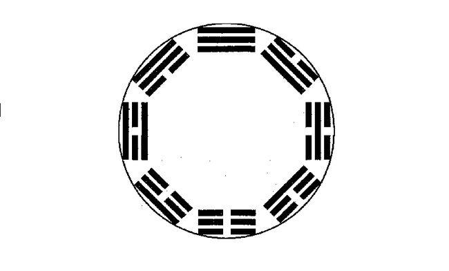 Фото - Як користуватися компасом фен шуй