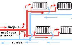Фото - Як поміняти батареї опалення: інструкція