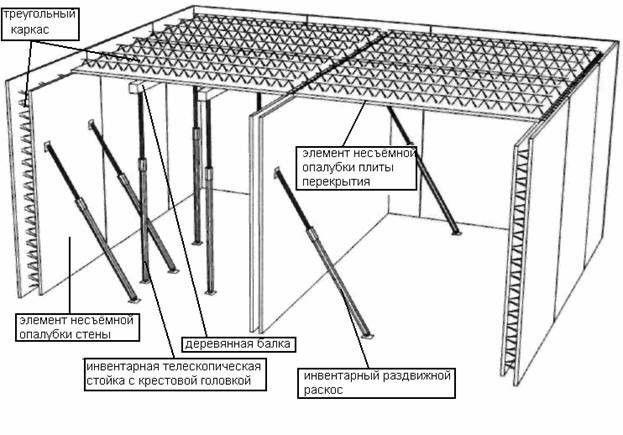 Фото - Як порахувати куб бетону