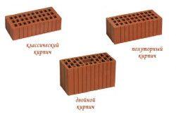 Основні види цегли