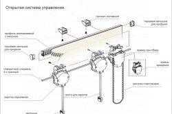 Відкрита система управління для римських штор