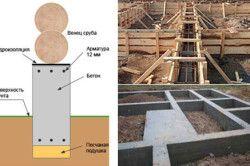 Схема розмірів фундаменту для печі барбекю.